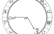 星座60度,120度相位(即夹拱与三合)