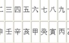 八字天月二德贵人起法(查询方法)