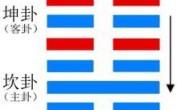 六爻卦例:测升学