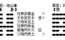 六爻卦预测案例:蓝翔技校是真的牛逼吗?