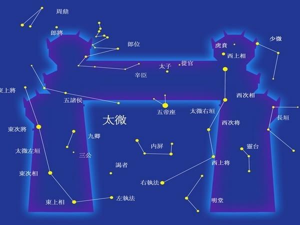 东西方占星术的源头与共同点