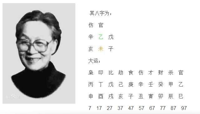 杨绛先生八字分析:伤官见官为何不克夫反为贤妻?2