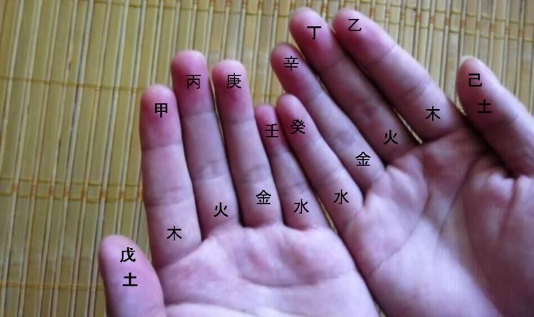手相入门基础知识普及(2):认识五根手指的阴阳五行2