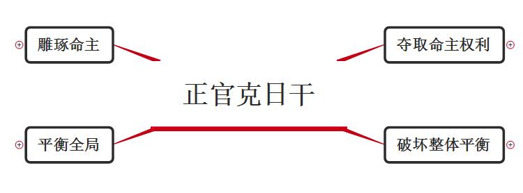 """八字正官星含义变化解读:颠覆""""正官就代表权利""""千年固谬21"""