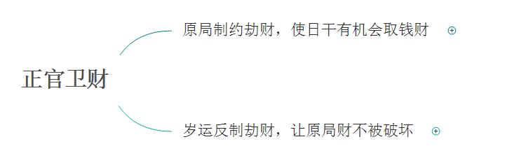 """八字正官星含义变化解读:颠覆""""正官就代表权利""""千年固谬3"""