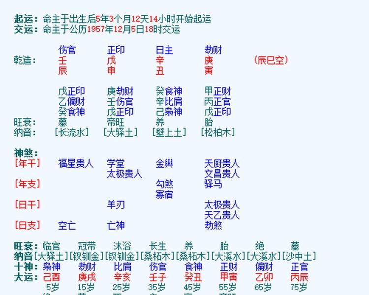 """张纪中生辰八字分析:为何惹上""""妻子樊馨蔓出轨干儿子肖齐""""之事?"""