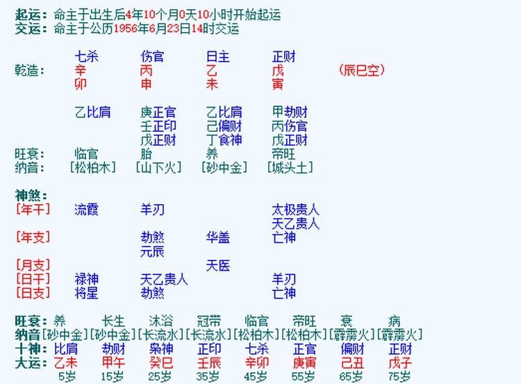 """张纪中生辰八字分析:为何惹上""""妻子樊馨蔓出轨干儿子肖齐""""之事?2"""