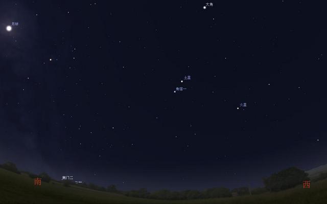 紫微斗数与西方星座占星体系的虚实